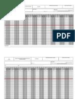 1-Gc-fmt-001- Registro Verificación de Temperaturas Area de Recepción Canales