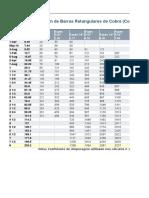 Tabela Medida de Barramento e Corrente Em Mm