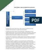 Mencion Basica Sistema Educacional Chileno