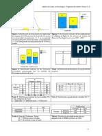 Datos1_Pregs_Temas_7_8