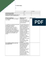 aangepast sterkte - zwakte analyse format rekenen