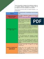 PEC 2 - Ficha del caso RAQUEL GARCIA
