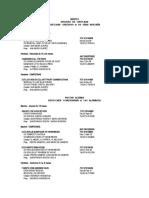 Catalogo ASOCAM 2010