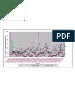PD Movement Chart