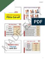 1_PSUs_Cut_off