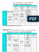 Raspored I Ciklus III God 2016 17 Ljetni Semestar Uptd