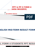 Pembentangan Analisa Form 4