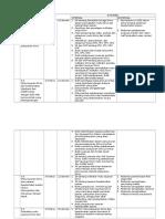 Pemetaan_dokumen_pokja_3_bab.docx