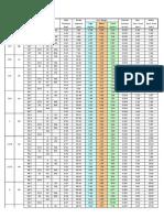 PIPE - Schedule