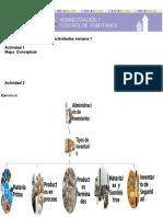 Desarrollo+admoninv-taller métodos
