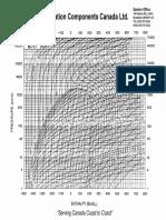ammonia_r717_pressure_enthalpy_chart.pdf