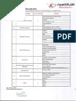 Approved Vendor List by Sfdv 1