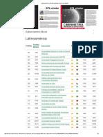 Latinoamérica _ Ranking Web de Universidades-Pág 3