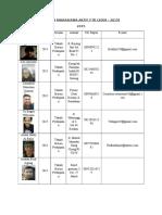 Daftar Mahasiswa Aktif Ftk