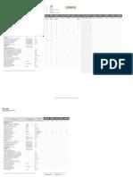 ITW-CAP_MDA-CN-M.001_Matriz de Delegación de Autoridad.pdf