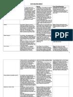 Duty Master Sheet