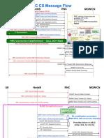 'docslide.net_46732808-umts-call-flow-cs.pdf