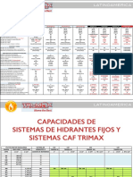 Trimax Tabla Comparativa