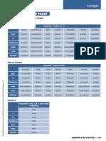 NRP_2_cahier_activites_corriges_u02.pdf