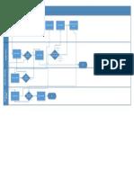 Diagrama de Procesos.pdf