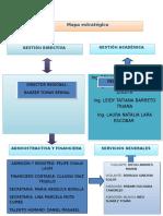 Mapa Conceptual Personal de Serivicios