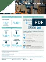 Abbott 1Q17 Infographic