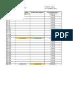 Excel Ciclo Explotación