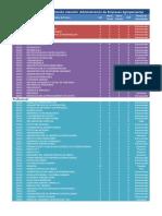 PDF AdmonAgropecuaria