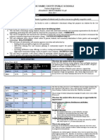 tarborohighschoolschoolimprovementplan2016-2017