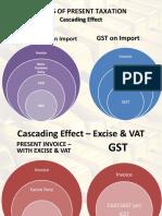 GST presentation.pdf