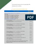 catalogue coupe feu.pdf