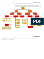 Activity. Graphic Organiser Immune system