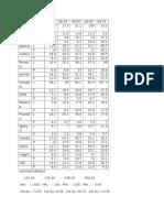 Analisis Data Bunuh Diri
