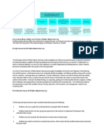Instructional Design Models and Theories