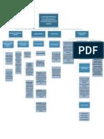 psicologia penitenciaria mapa.pdf