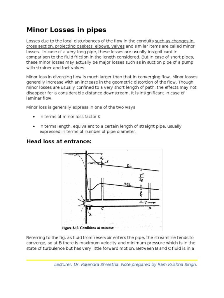 Minor Losses in pipes | Turbulence | Pump