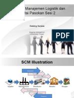 Manajemen Logistik Dan Rantai Pasokan Sesi 2