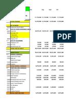Prod Cut Ion Budget 2010-2011