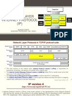 Network Layer - IP- Mukesh