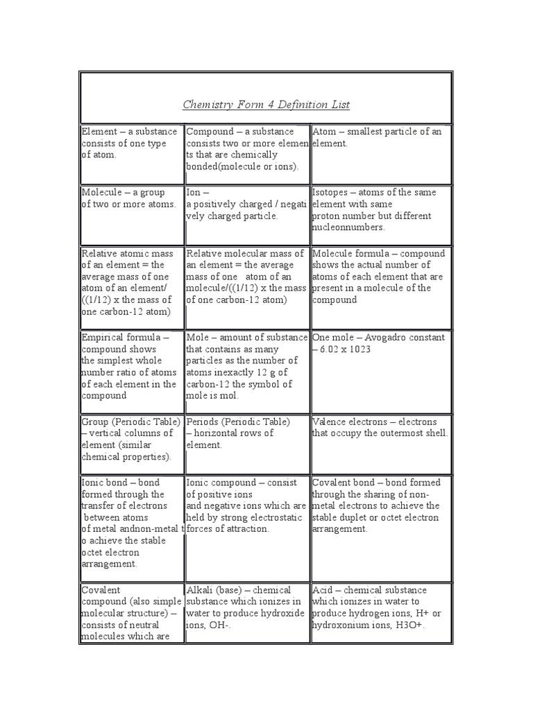 Chemistry form 4 definition list molecules chemical compounds urtaz Images