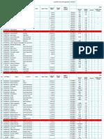 List PPE Uniform (Master Replace) UNTUK NDD