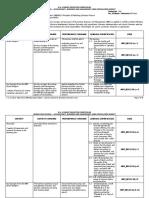 ABM_Culminating Activity_Business Enterprise Simulation CG_2.pdf