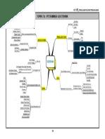 Mind Map Geoteknik Pka
