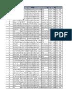 Synergita Database.xlsx