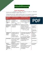 OPCIÓN E - QUÍMICA NM BI - Química Mediambiental