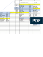 SAP PP Tables