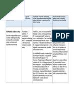 standard 4 annotation
