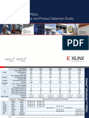 Ultrascale Plus Fpga Product Selection Guide | Matriz de