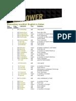 Empower A2 Word List-ITA