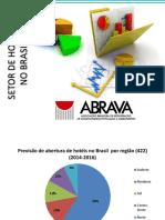 Setor de Hotéis No Brasil 2015